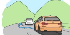 驾照自学直考真的很方便?插图
