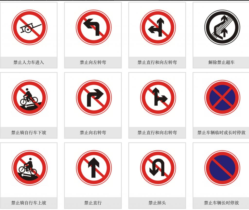 禁令标志_禁令标志图片大全_禁令标志图解-交通安全标志插图(1)