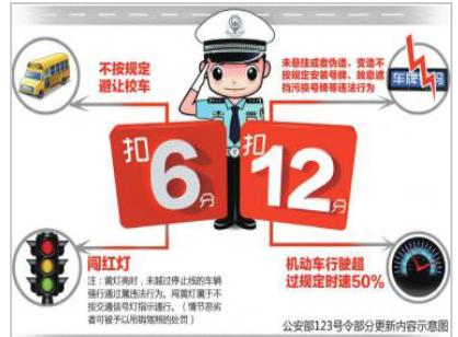 全国交通违章代码插图